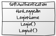softauthentication-class